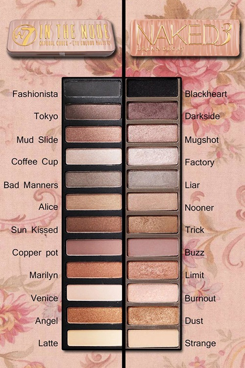 12 màu Phấn Mắt W7 - IN THE NUDE Eye Colour Palette